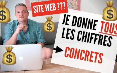 Quel est le VRAI prix d'un site Internet ?